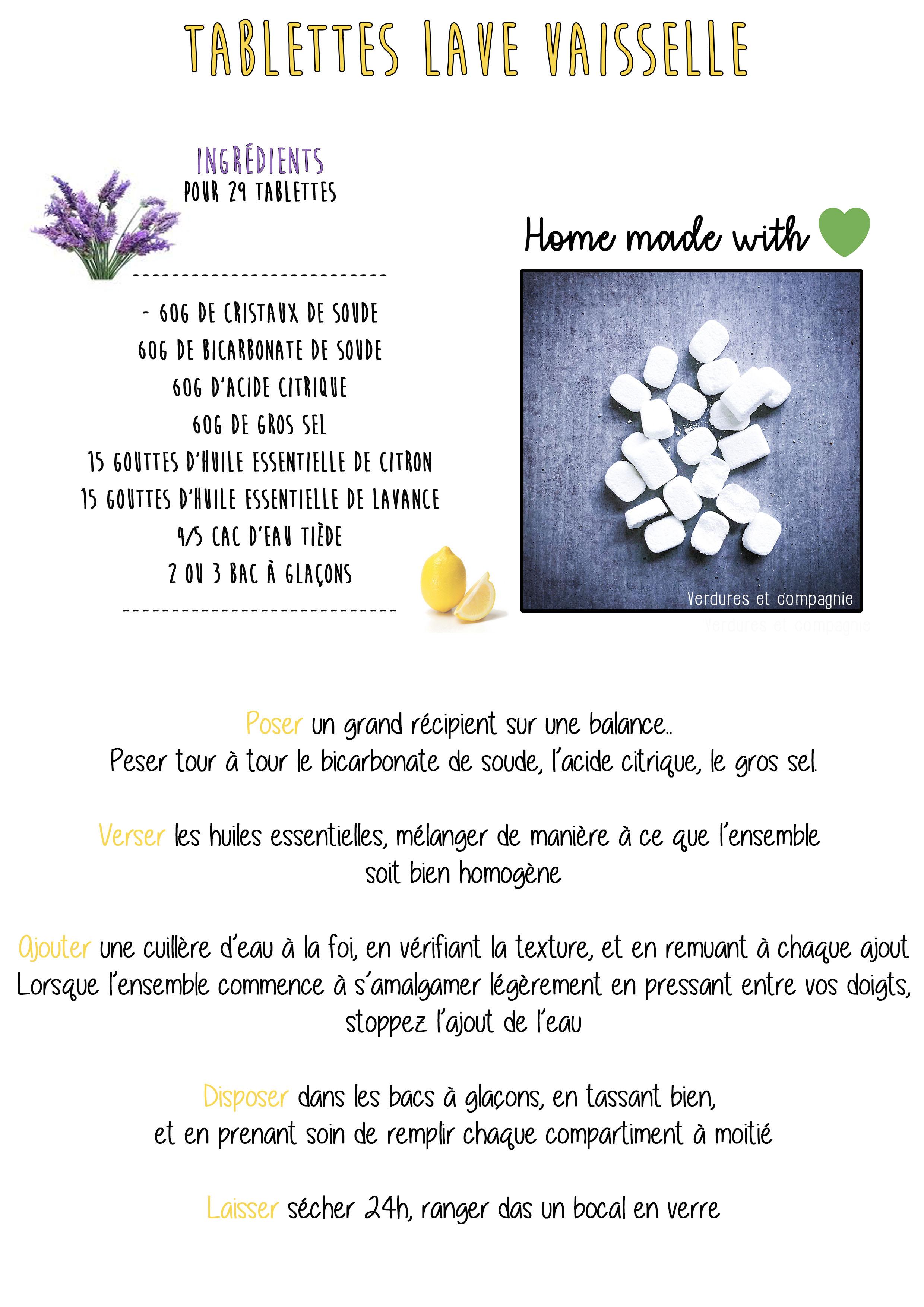 Tablettes lave vaisselle maison  Verdures Et Compagnie